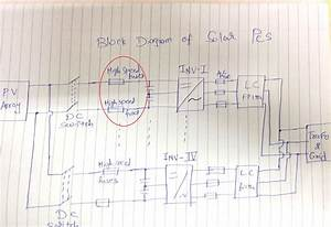 Grid Tie Solar Panel Wiring Diagram Solar System Wiring Diagram Wiring Diagram