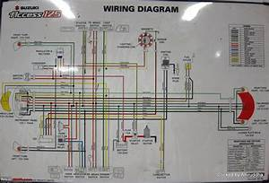 Suzuki Access 125 Wiring Diagram  With Images
