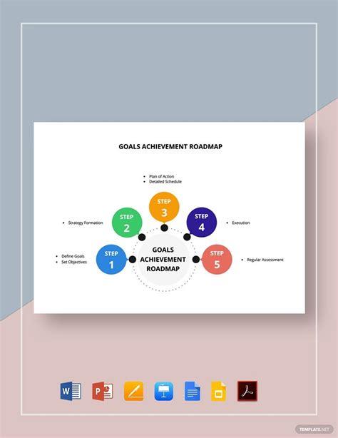 Goals Achievement Roadmap Template - PDF | Word (DOC ...