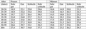 Muskelmasse Berechnen Tabelle : bmi perfekter k rper nach ma fitvolution ~ Themetempest.com Abrechnung