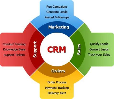 6 Reasons For Replacing Your Excel Files With Crm. Continuing Education Providers. 401k And Ira Contribution Limits. Art Institute Minnesota Get Digital Signature. Home Loans California Risk Consulting Firms. What To Do If You Are In A Car Accident. Industrial Engineering Graduate Schools. Web Application Security Training. What Are Private Equity Funds