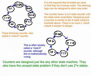 24 Finite State Machines Html
