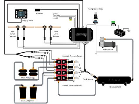 Wiring Diagram For Air Bag Suspension by Guide To Understanding Air Suspension Rod Network