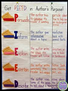 Crafting Connections: Author's Purpose Anchor Chart