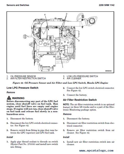 hyster class  p internal combustion engine trucks