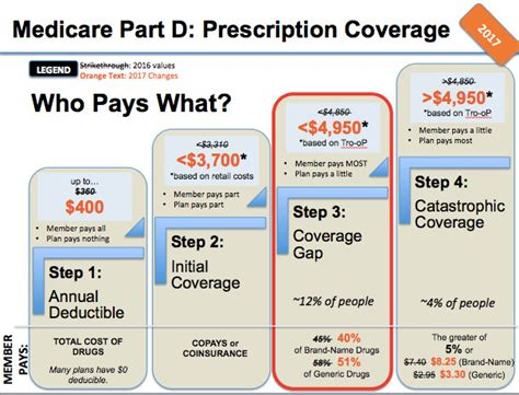 Medcare Pharmacy  Vitamins, Medications And Medical. Simple Inventory Management Software. Time Warner Cable Contact Numbers. Negotiating Home Purchase Pest Control Moths. Microsoft Dynamics Gp Review Read For Life. Fairfax Electric Company Chevy 2500 Diesel 4x4. Buying Personal Health Insurance. Blue Cross Blue Shield Po Box. Accounts Payable Program Turkey Property Sale