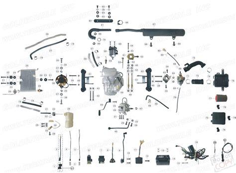 Jianshe Atv Wiring Diagram by Roketa 250cc Atv Wiring Diagram Wiring Diagram And