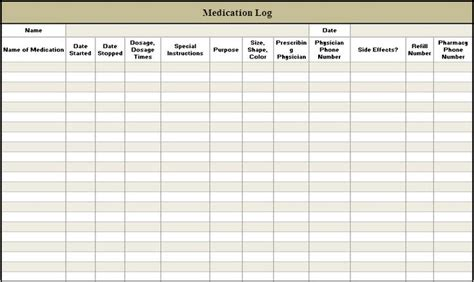 printable daily medication log template medication log