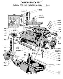 similiar car engine diagram keywords car engine parts diagram engine car parts and component diagram
