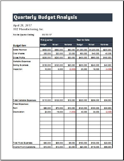 quarterly budget analysis sheet template  excel excel