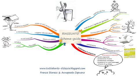 L Ingresso Di Trimalchione Riassunto Tutti A Bordo Dislessia Gennaio 2012