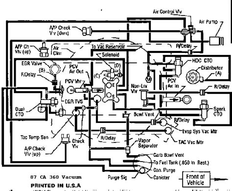 83 Jeep Wagoneer Wiring by Hose Diagram International Size Jeep Association