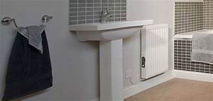 Water Filled Electric Radiators