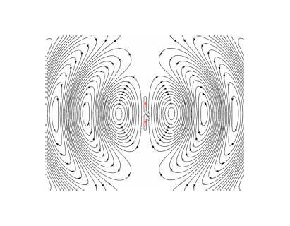 Antenna Omnidirectional Dipole Animation Pattern Radiation Wave