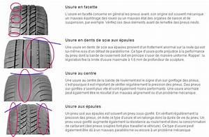 Usure Pneu Interieur : pourquoi faire une g om trie de ses pneus ~ Maxctalentgroup.com Avis de Voitures