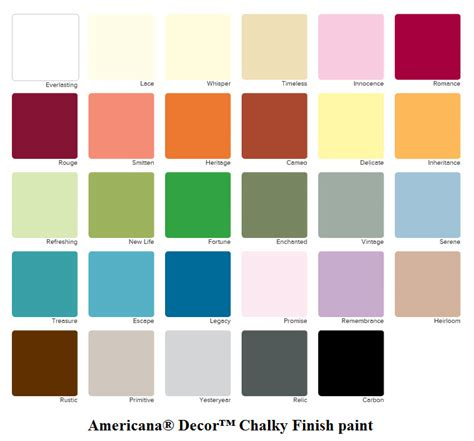 americana decor chalky finish paint lace chalky finish paint lace adc02 8oz apprentice