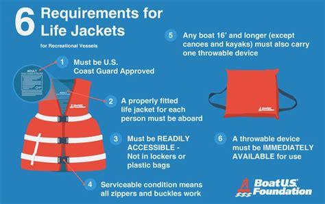 45 Best Boating Safety Images On Pinterest