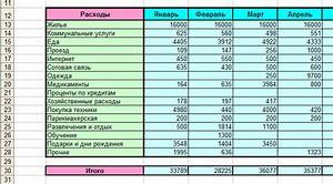 таблица оплаты за спецзвания в полиции