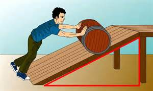 Inclined Plane Examples In Everyday Life examples of inclined planes | special offers