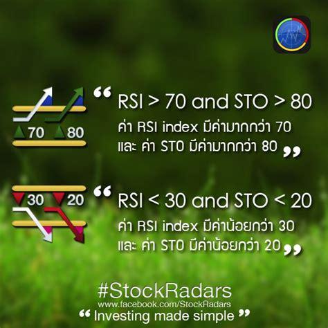 RSI > 70&STO > 80 RSI