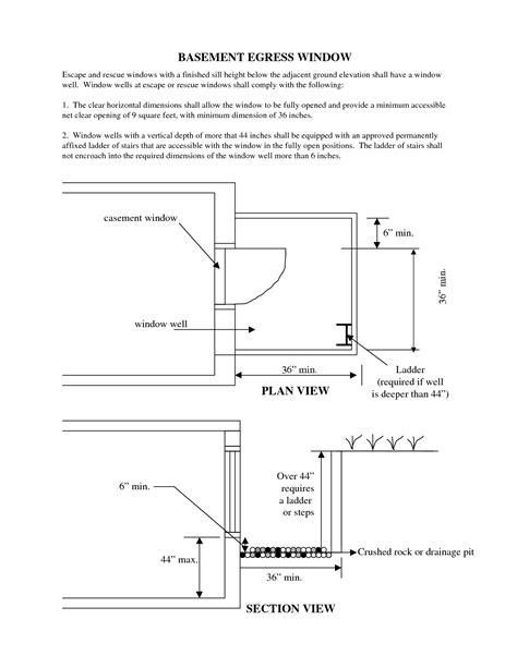 Egress Door Regulations Sc1stlocksmith Ledger