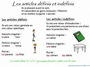 Articles on pinterest for Les articles
