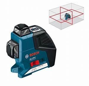 Niveau Laser Bosch Pll 360 : laser multiligne bosch rayon braquage voiture norme ~ Dailycaller-alerts.com Idées de Décoration