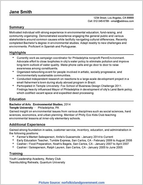 Temple Resume Template by Lesson Unit Plan Templates For Middle Or High School S