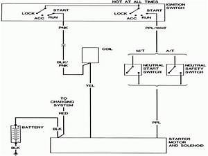 Chevrolet Starting System Wiring Diagram
