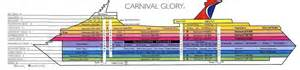 printable map of the carnival glory cruise critic