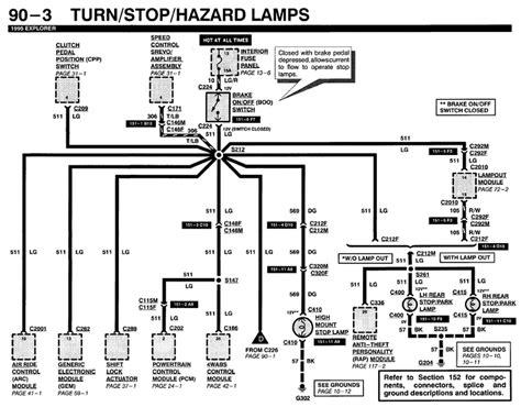 2002 f150 trailer wiring diagram schematic wiring