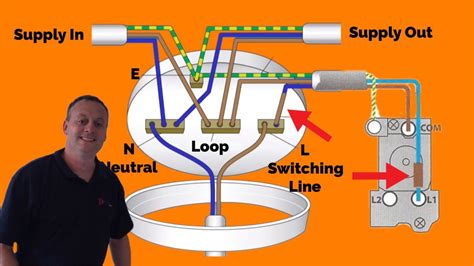 Plate Loop Method Connections Explained For Wiring