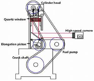 Kium Gdi Engine Diagram
