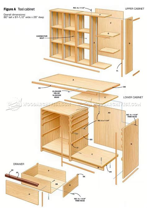 ultimate tool cabinet plans woodarchivist