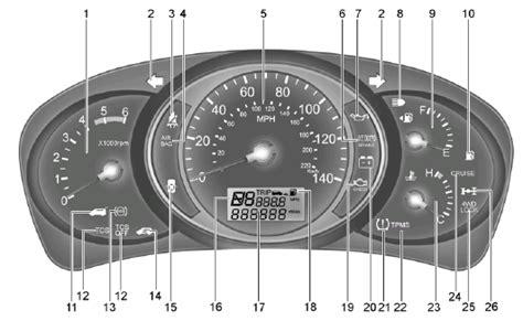 kia sportage malfunction indicator light hyundai tucson instrument cluster and indicator lights