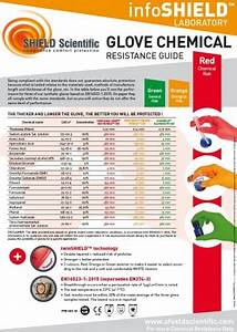 Chemical Resistant Gloves Chart Images Gloves And