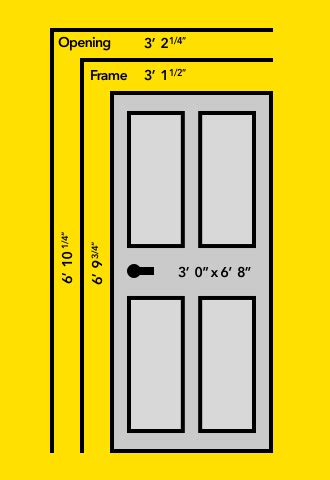 standard front door width what is an average size for an entry door