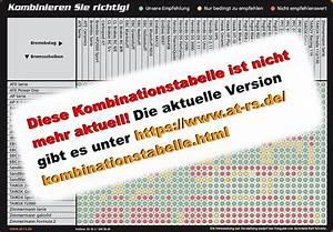 Bremsbeläge Und Bremsscheiben : bremsscheiben und bremsbel ge kombinieren sie richtig ~ Jslefanu.com Haus und Dekorationen