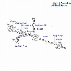 Hyundai Accent Viva 1 5 Crdi  Power Steering Pump Components
