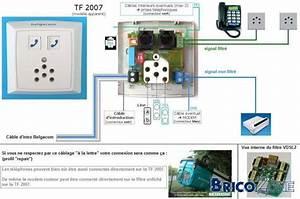 Branchement Prise Telephone Adsl : cabl ge adsl ~ Melissatoandfro.com Idées de Décoration