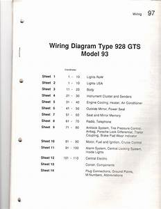 1984 928s And 1993 928gts Wiring Diagram Sets