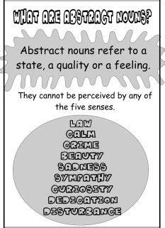 abstract nouns  images abstract nouns nouns hope
