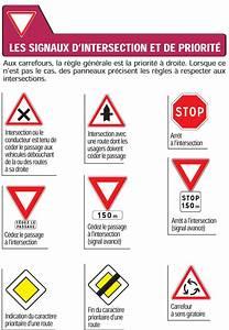 Intersection Code De La Route : panneaux de signalisation routi re ~ Medecine-chirurgie-esthetiques.com Avis de Voitures