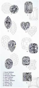 Entity Chart Shapes Story Of Your Diamond