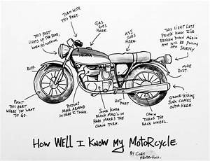 Honda Cb360 Drawing  Diagram