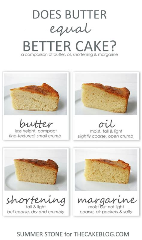 shortening substitute butter image gallery shortening replacement