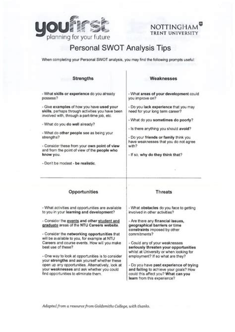 personal swot analysis  swot analysis examples
