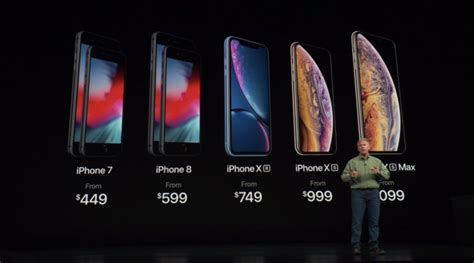 tim cook iphone xr and xs pricing is designed to serve