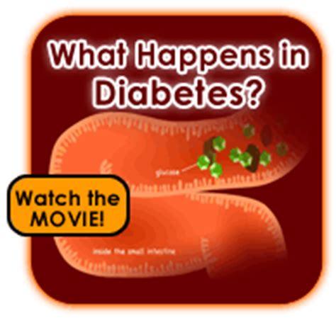 type  diabetes     parents nemours