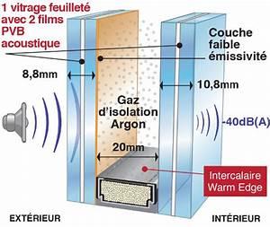 Isolation Phonique Fenetre : fenetre pvc isolation phonique d coration de no l d co ~ Premium-room.com Idées de Décoration